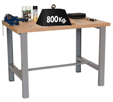 Mesa de trabajo for Dimensiones mesa de trabajo